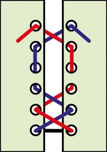 Atado de cordones con dolor en el empeine